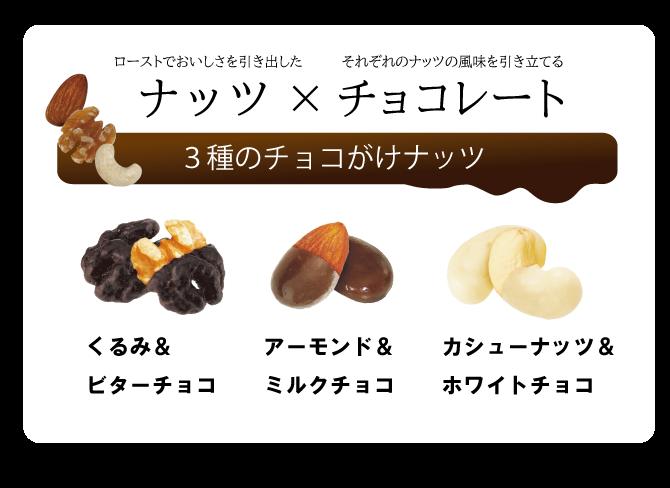 新商品「チョコナッツ7袋入」のお知らせ
